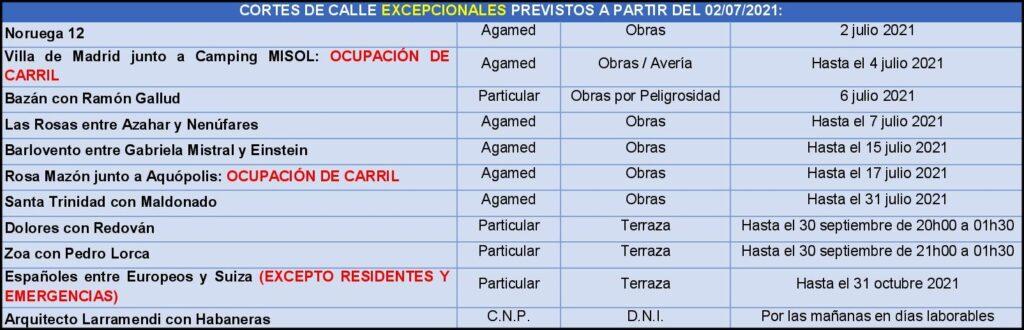 Cortes de Calles Torrevieja